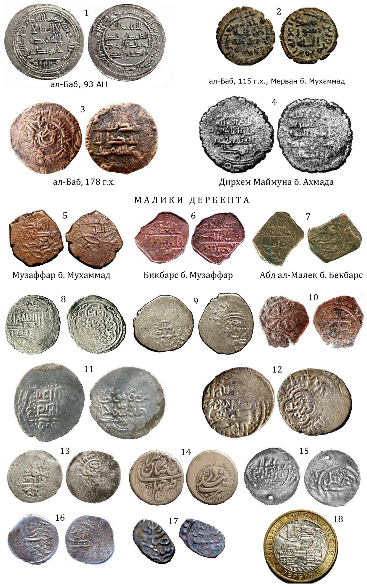 Монетное дело средневекового Дербента